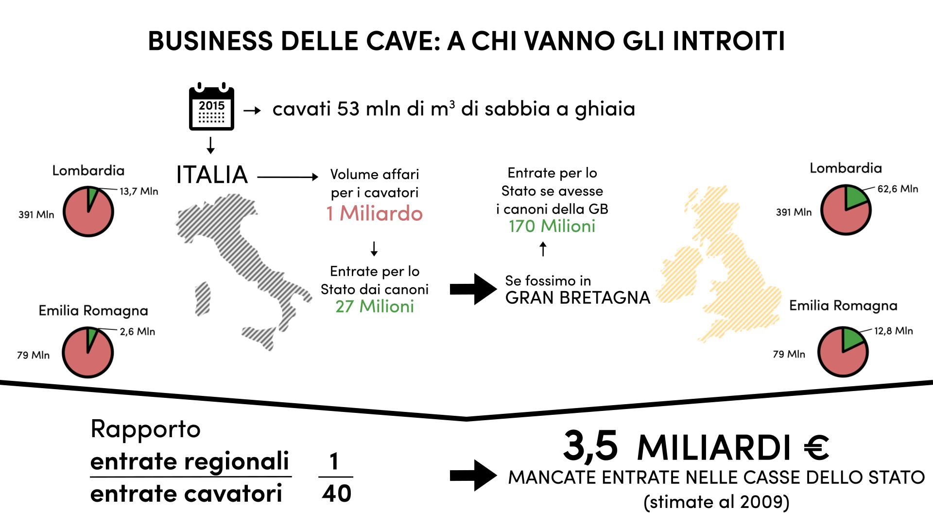 InfograficaAndrea